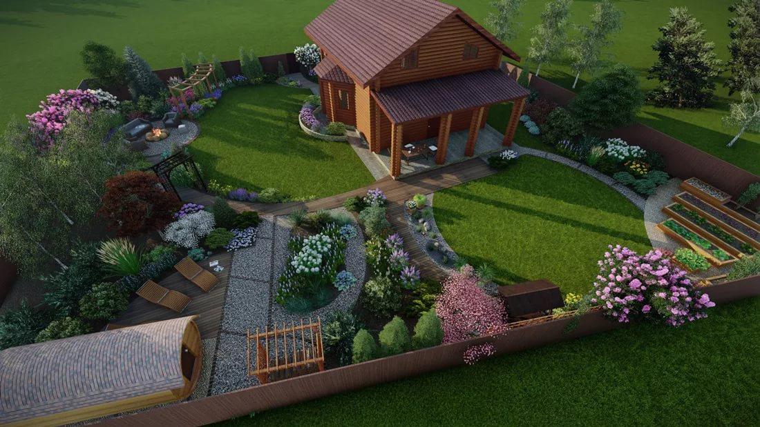 Проекты ландшафтного дизайна дачного участка 10 соток и проекты
