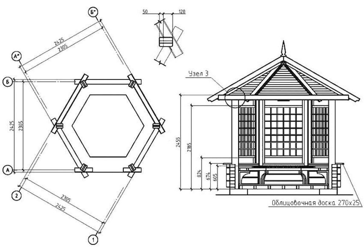 садовые беседки варианты дизайна