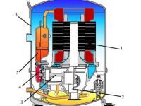 Как снимать компрессор в холодильном оборудовании?